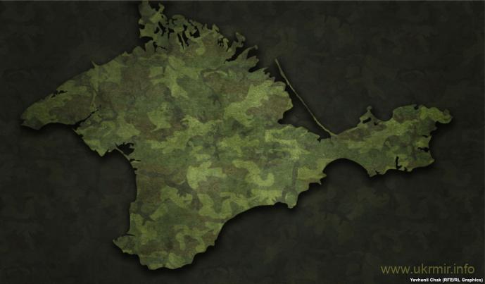 Окупанти планують будувати «захисні споруди» на кордоні України з анексованим Кримом