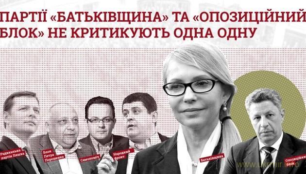 Тимошенко и Бойко пропустили 90% голосований в Раде