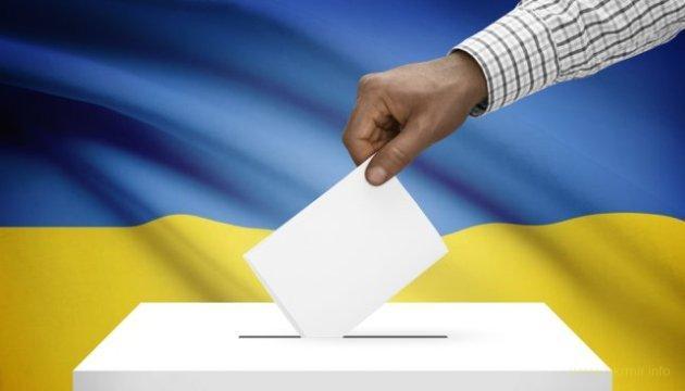 Опитування, за кого ви віддасте свій голос на виборах-2019