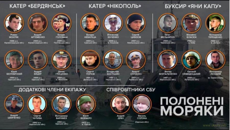 ООН призвала РФ немедленно освободить украинские корабли и военнопленных