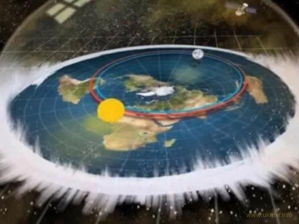Крівізна Землі, або Цицьки