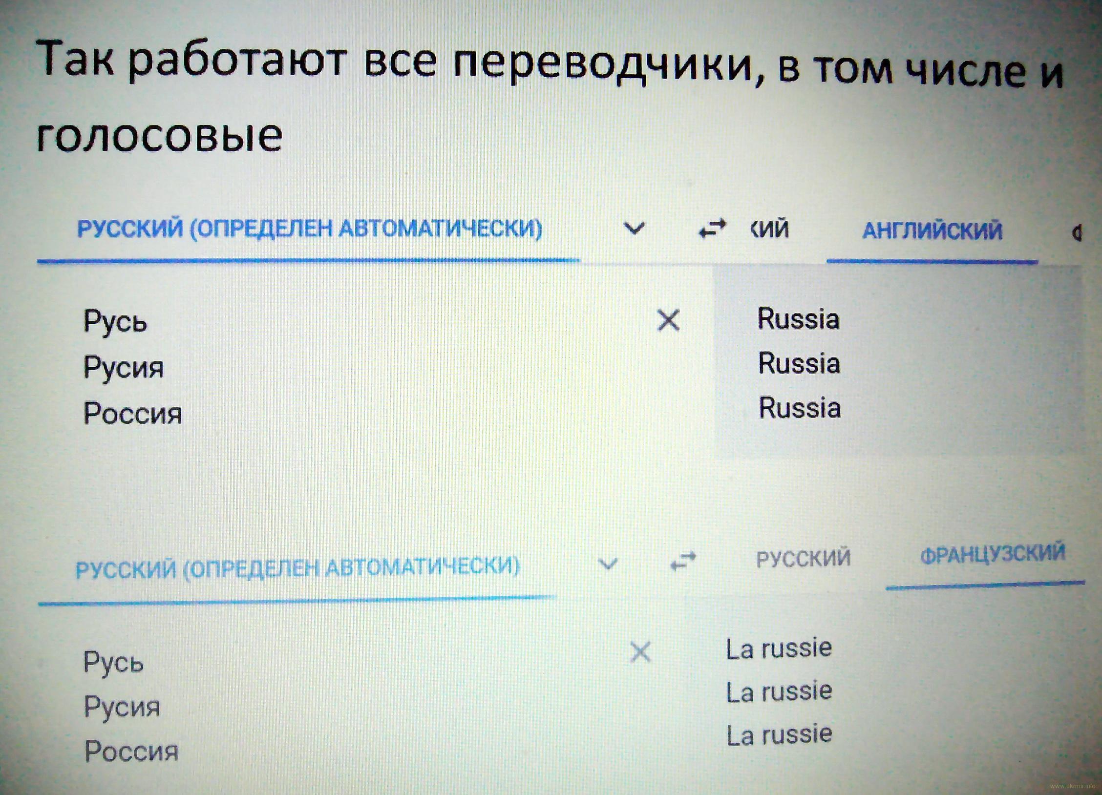 Перевод Руси стал идентичен России.