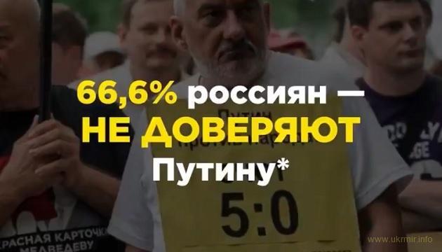 Уровень доверия Путину — на историческом минимуме