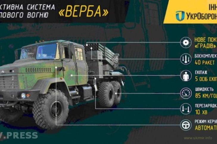 """Реактивные системы """"Верба"""" поступят на вооружение ВСУ в этом году"""