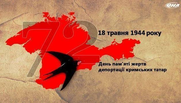 Україна вшановує пам'ять жертв депортації кримських татар