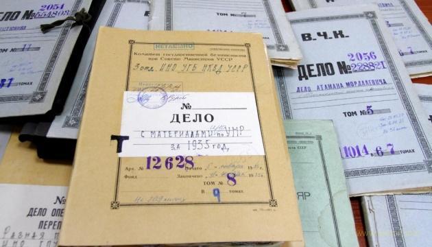 Розсекречено документи по вбивству Петлюри та матеріали УНР