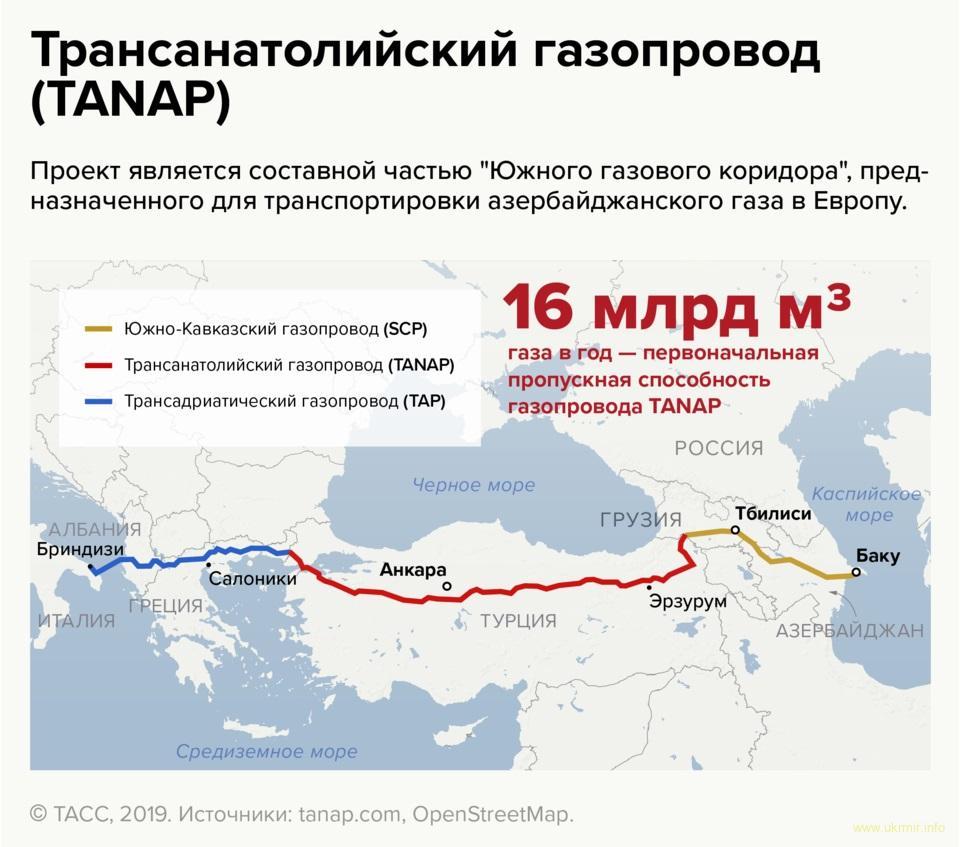 Газпром сдувается — в Турции запустили обходной газопровод